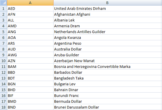 Currency codes, drop down list source