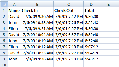 Check In and Check Out Time for Employees, Excel Pivot Table