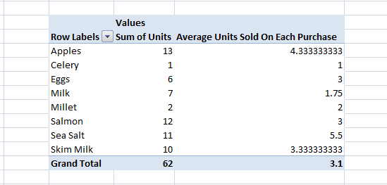 Example 1 PivotTable 2 values and Row