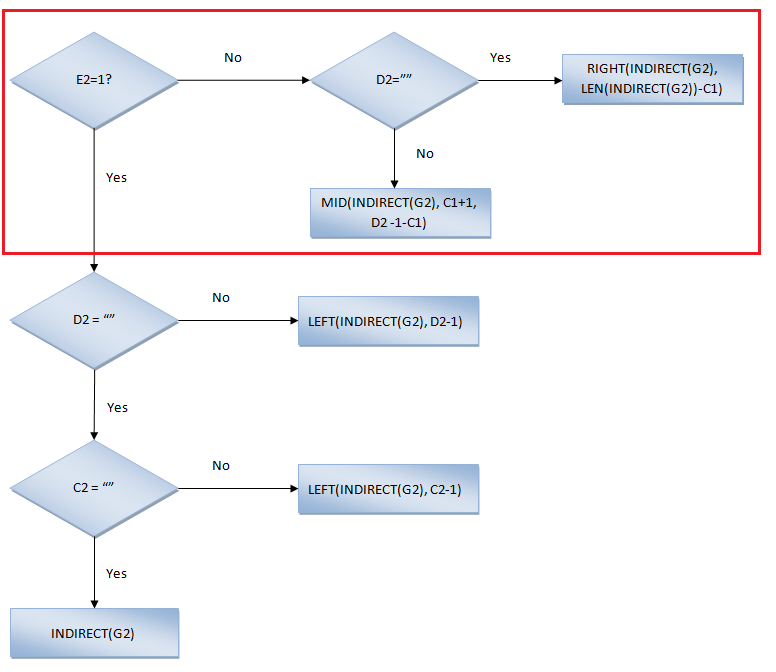 Excel, Functions and Formulas Column A Path 2
