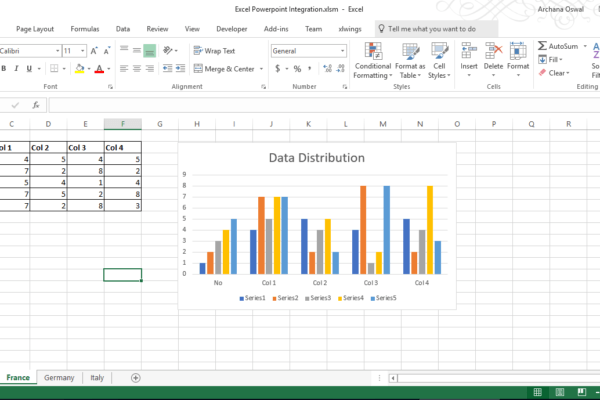 Excel data for PowerPoint