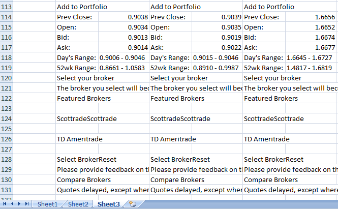 Data Query Results