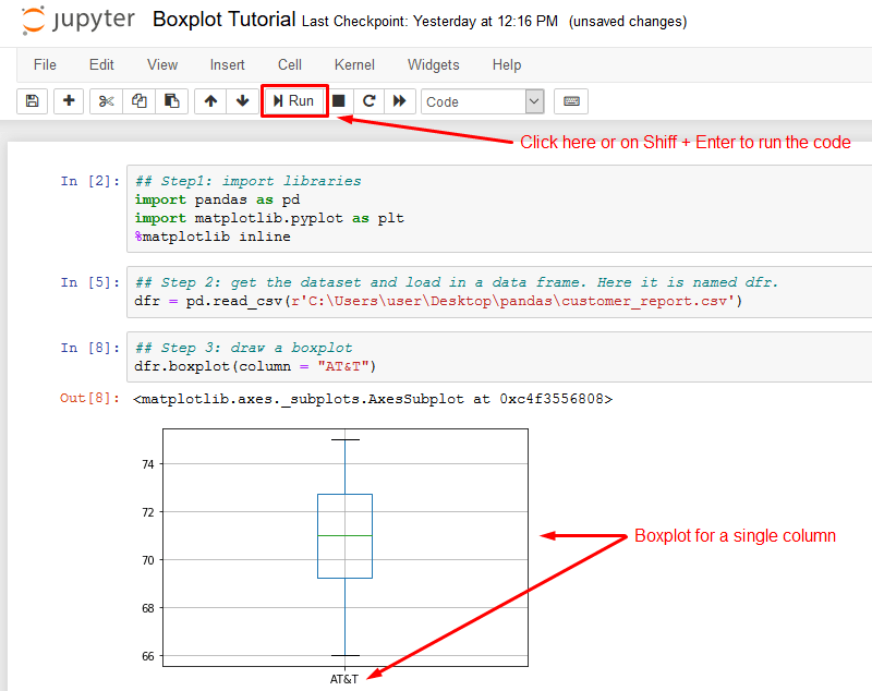 jupyter run the code and the boxplot is generated