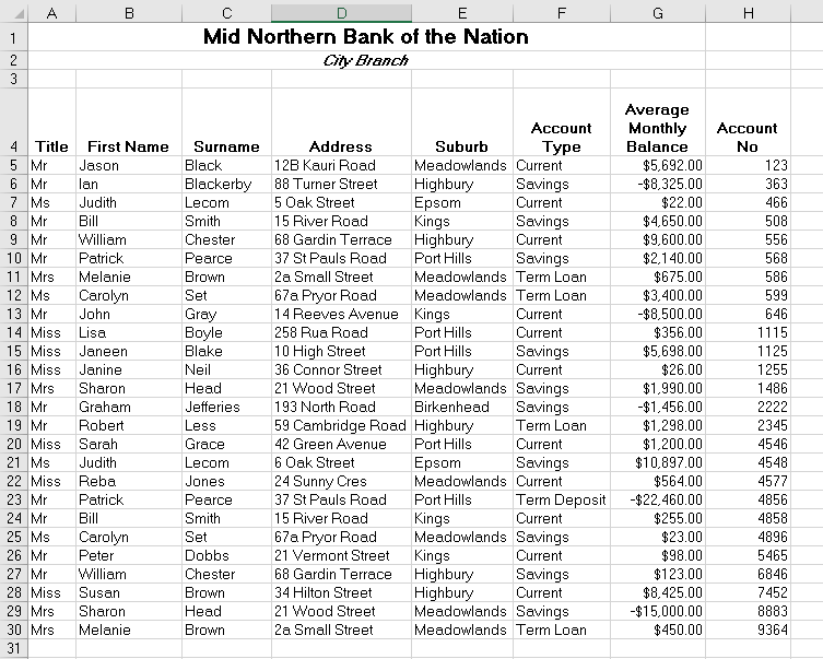 Results of the macro in the bank sheet