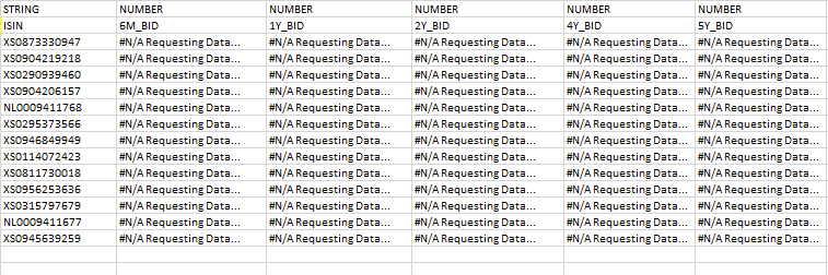 Excel Spreadsheet with formulas and numbers for Bloomberg data